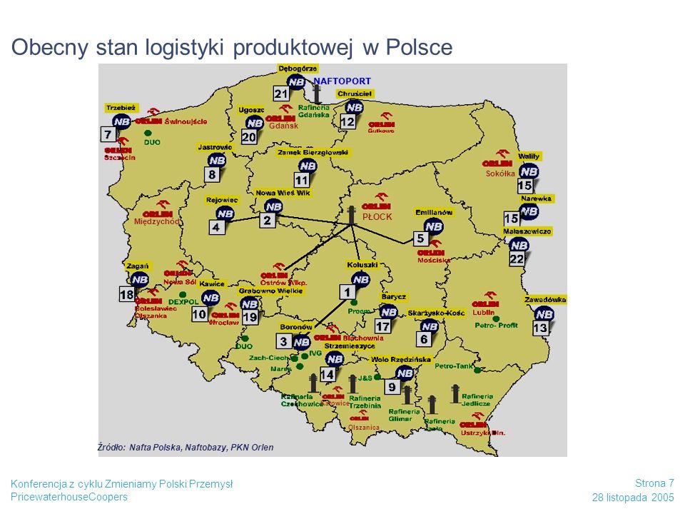 Obecny stan logistyki produktowej w Polsce