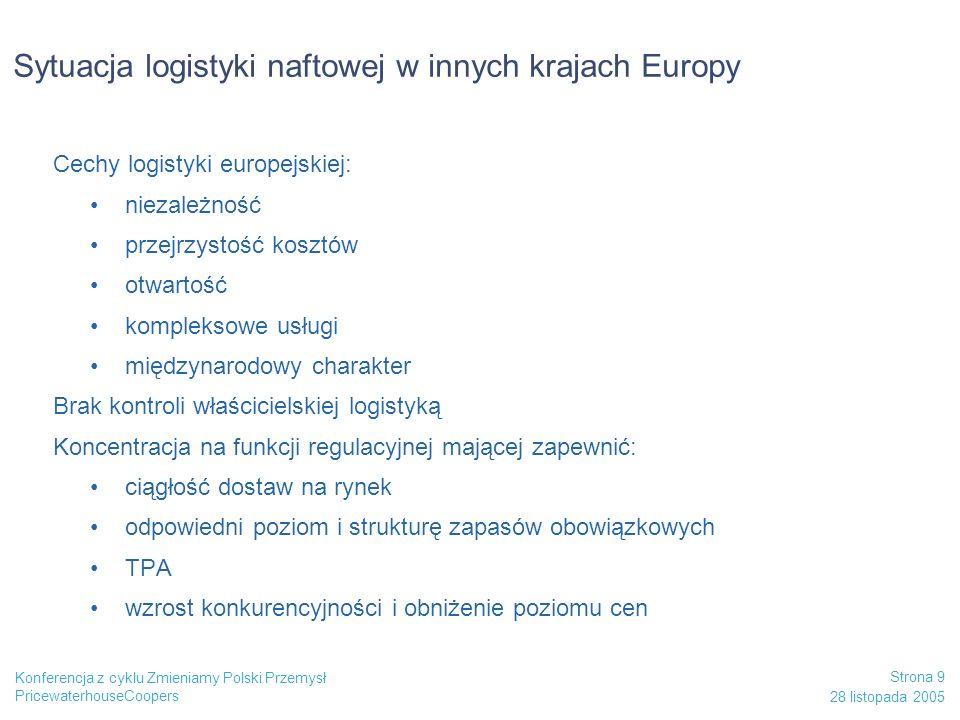 Sytuacja logistyki naftowej w innych krajach Europy