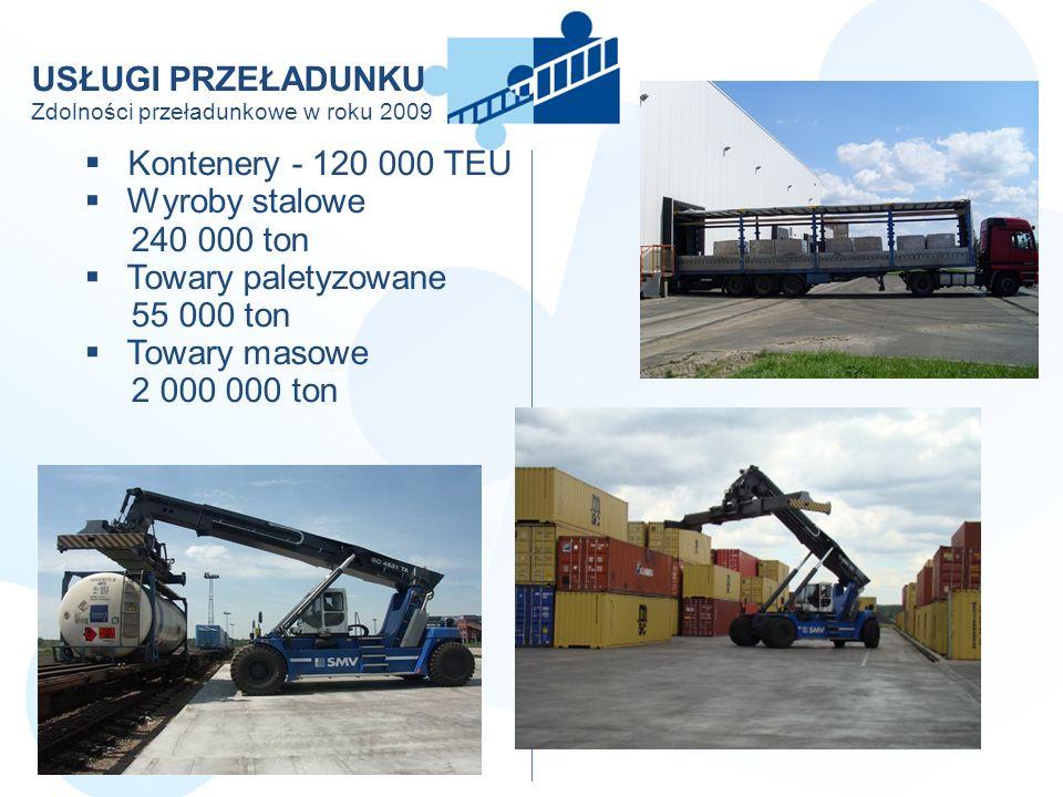 Kontenery - 120 000 TEU USŁUGI PRZEŁADUNKU Wyroby stalowe 240 000 ton