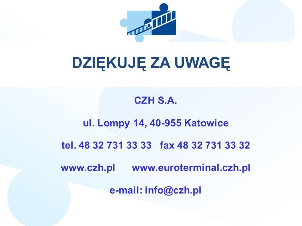 www.czh.pl www.euroterminal.czh.pl