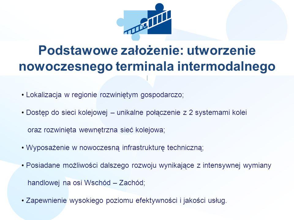 Podstawowe założenie: utworzenie nowoczesnego terminala intermodalnego