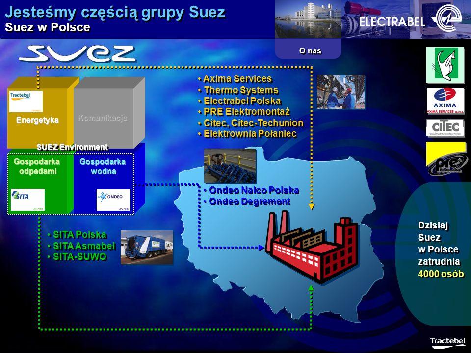 Jesteśmy częścią grupy Suez Suez w Polsce