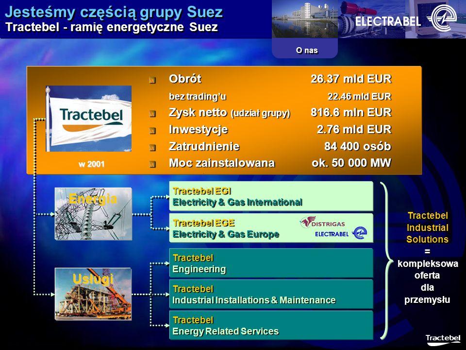Jesteśmy częścią grupy Suez Tractebel - ramię energetyczne Suez