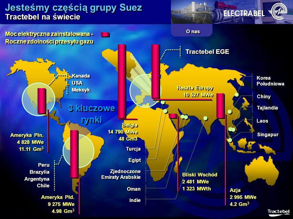 Jesteśmy częścią grupy Suez Tractebel na świecie