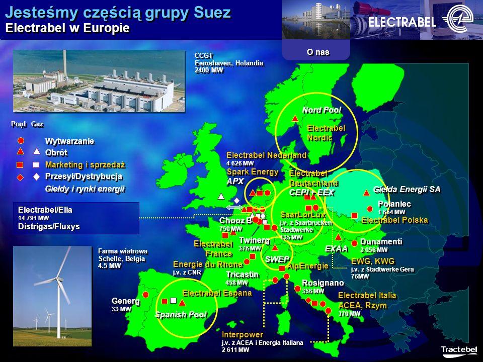 Jesteśmy częścią grupy Suez Electrabel w Europie