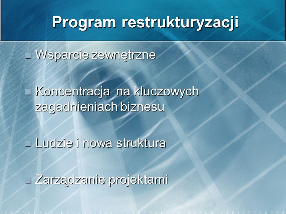 Program restrukturyzacji