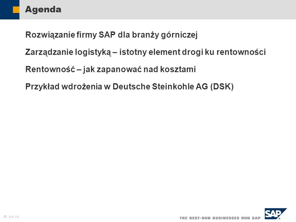 Agenda Rozwiązanie firmy SAP dla branży górniczej