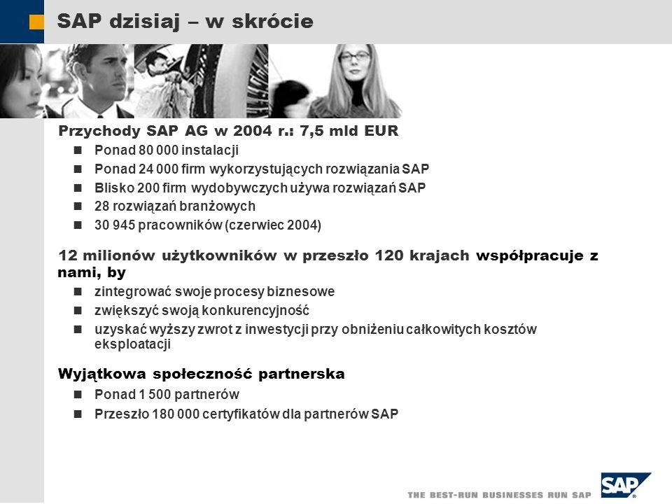 SAP dzisiaj – w skrócie Przychody SAP AG w 2004 r.: 7,5 mld EUR