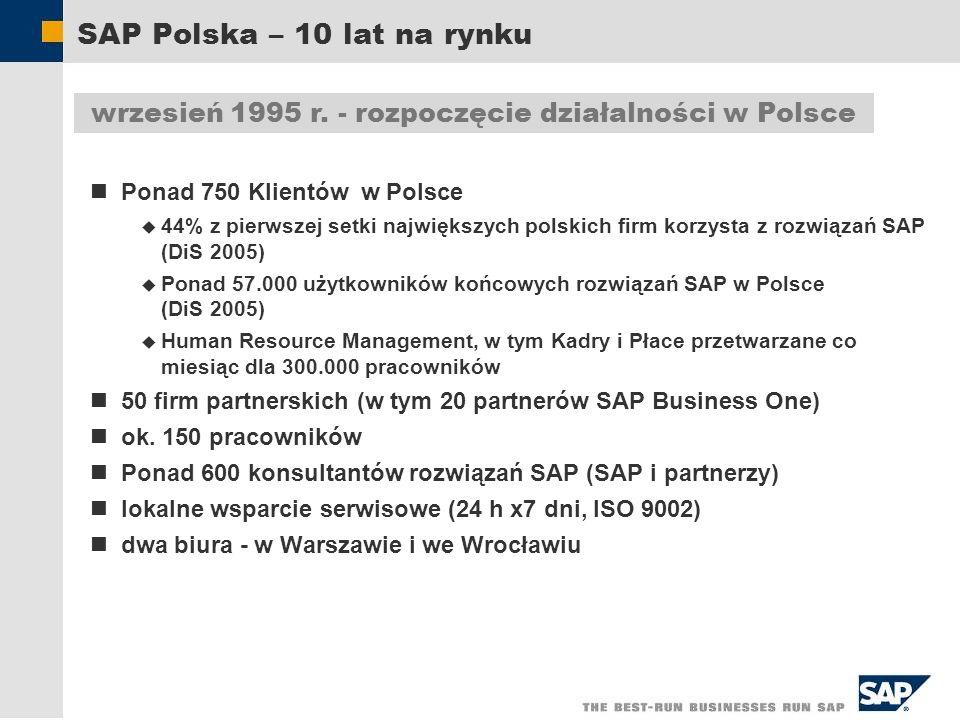 SAP Polska – 10 lat na rynku