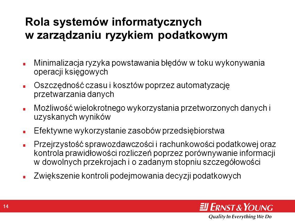 Rola systemów informatycznych w zarządzaniu ryzykiem podatkowym