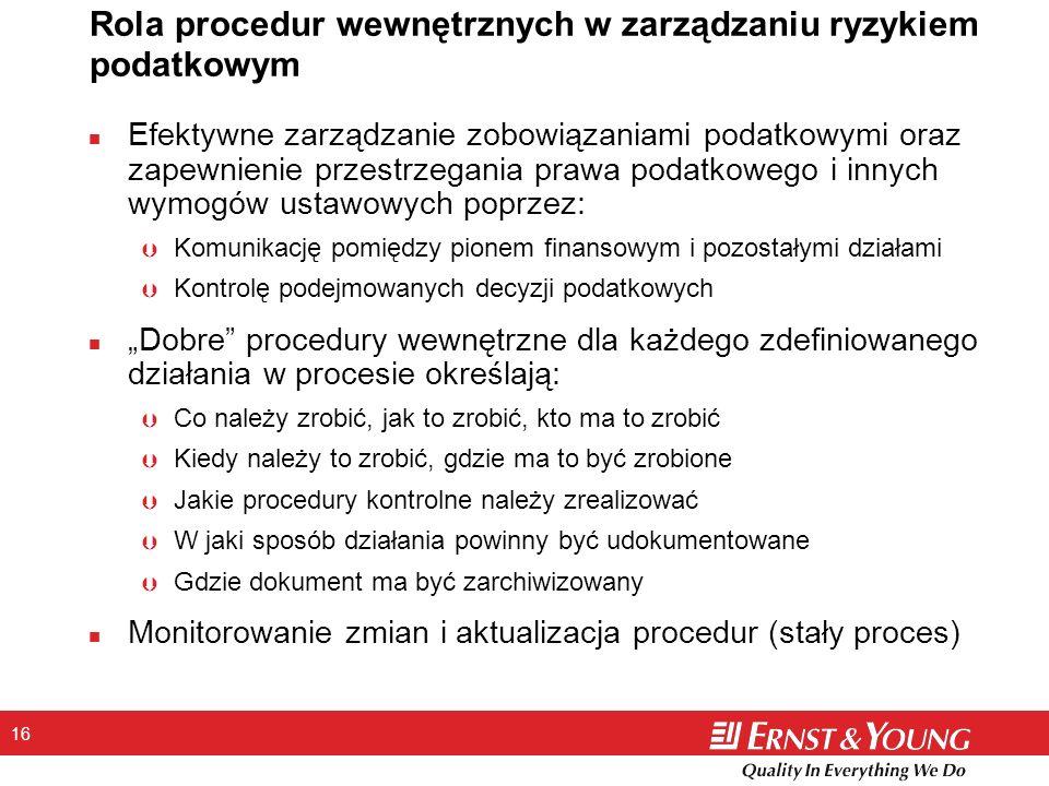 Rola procedur wewnętrznych w zarządzaniu ryzykiem podatkowym