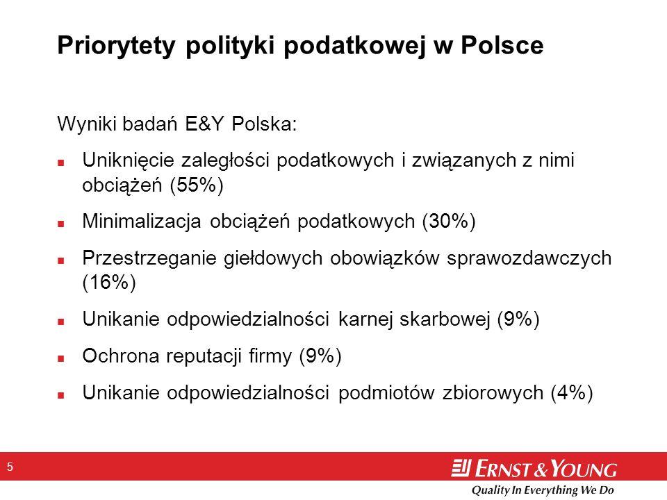 Priorytety polityki podatkowej w Polsce