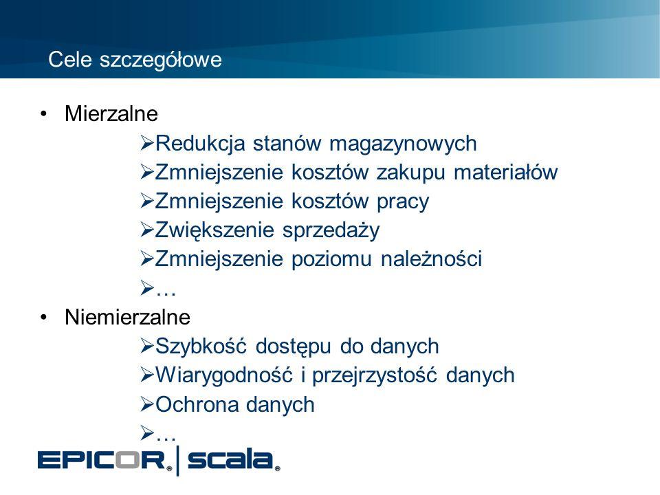 Cele szczegółowe Mierzalne Redukcja stanów magazynowych
