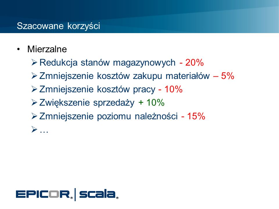 Szacowane korzyściMierzalne. Redukcja stanów magazynowych - 20% Zmniejszenie kosztów zakupu materiałów – 5%