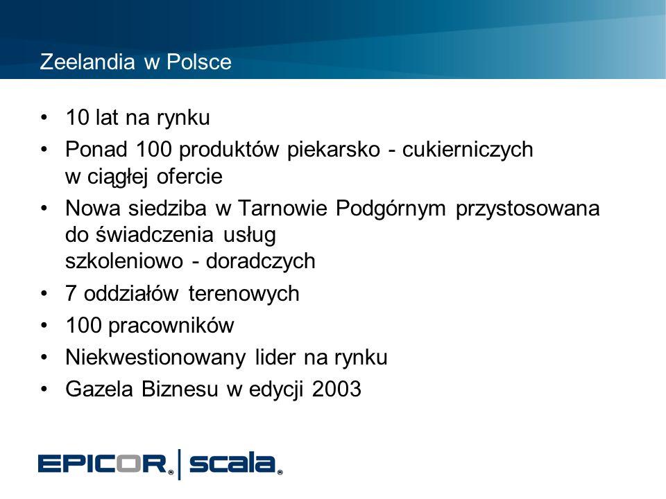 Zeelandia w Polsce 10 lat na rynku. Ponad 100 produktów piekarsko - cukierniczych w ciągłej ofercie.