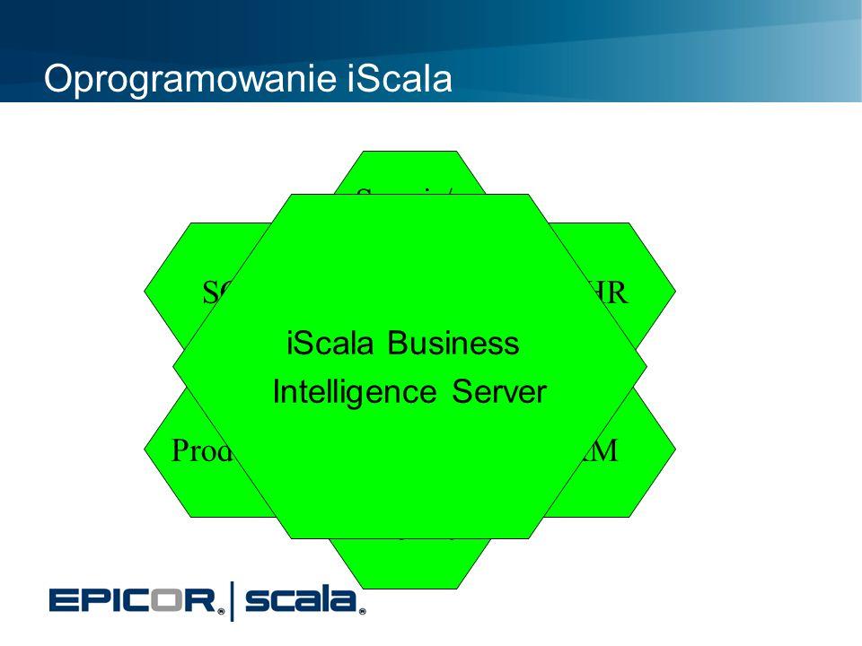 Oprogramowanie iScala