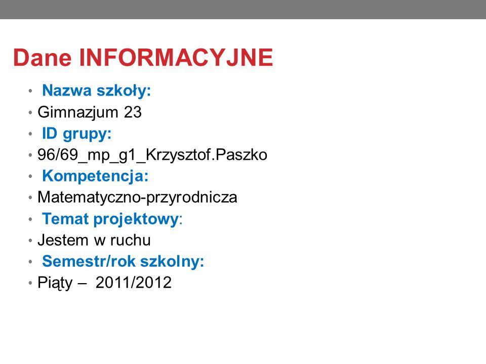 Dane INFORMACYJNE Nazwa szkoły: Gimnazjum 23 ID grupy: