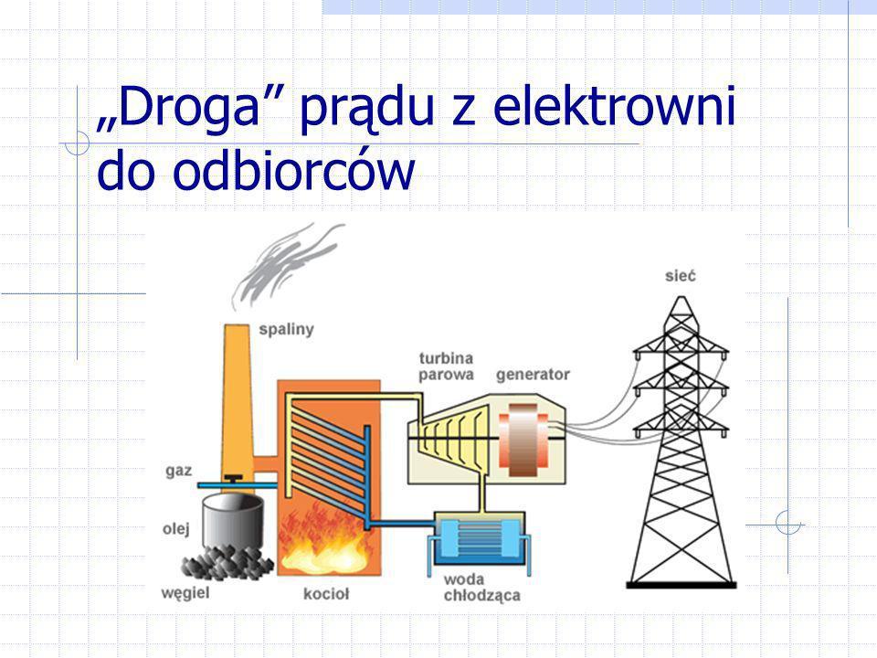 """""""Droga prądu z elektrowni do odbiorców"""
