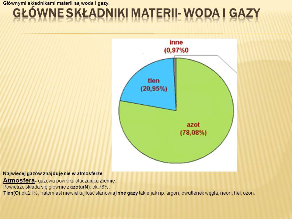 Główne składniki materii- woda i gazy