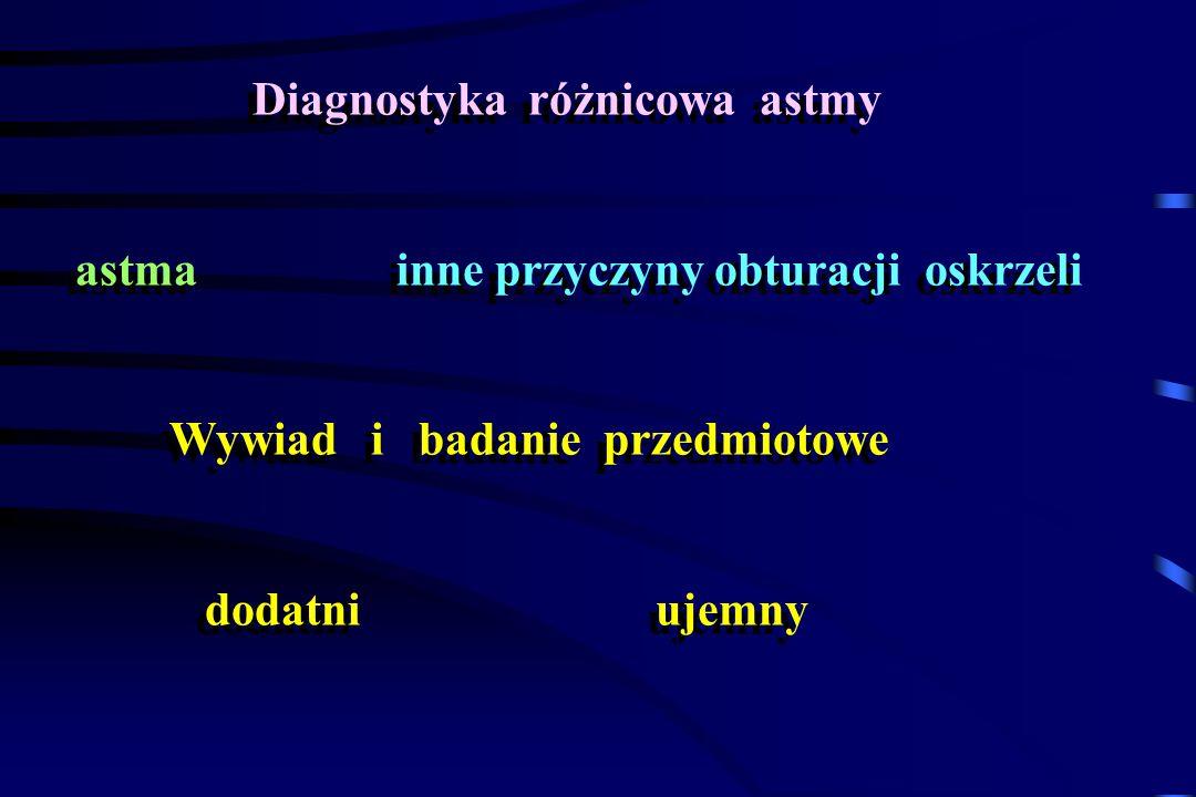 Diagnostyka różnicowa astmy