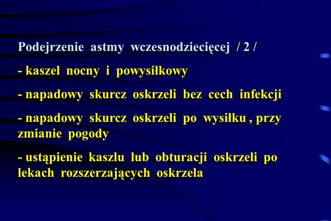 Podejrzenie astmy wczesnodziecięcej / 2 /