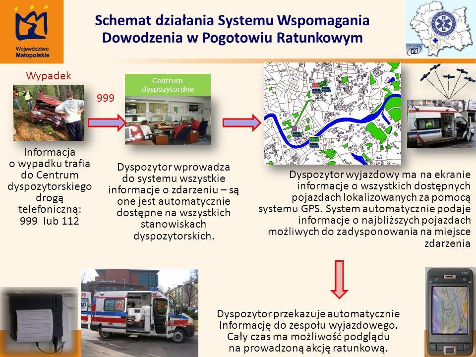 Schemat działania Systemu Wspomagania Dowodzenia w Pogotowiu Ratunkowym
