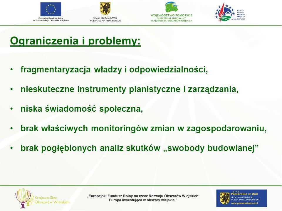Ograniczenia i problemy: