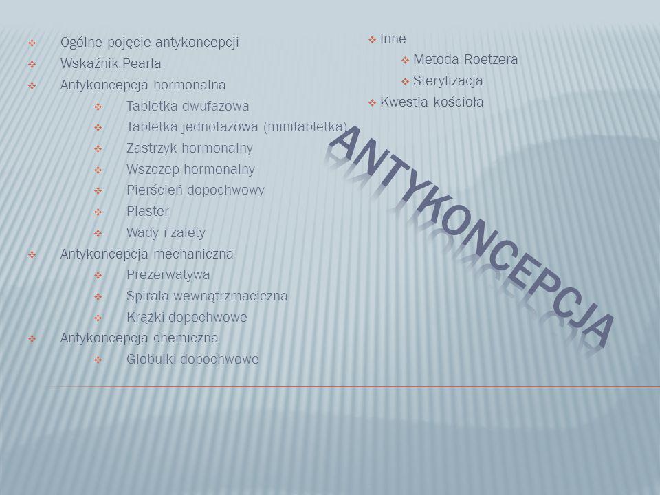 Antykoncepcja Ogólne pojęcie antykoncepcji Wskaźnik Pearla Inne