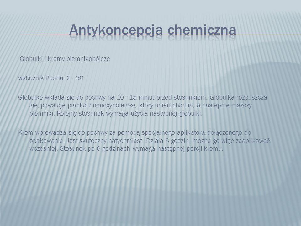 Antykoncepcja chemiczna