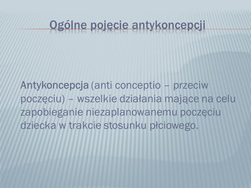 Ogólne pojęcie antykoncepcji