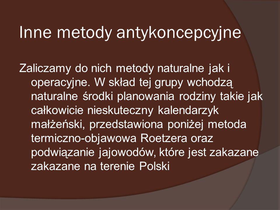 Inne metody antykoncepcyjne