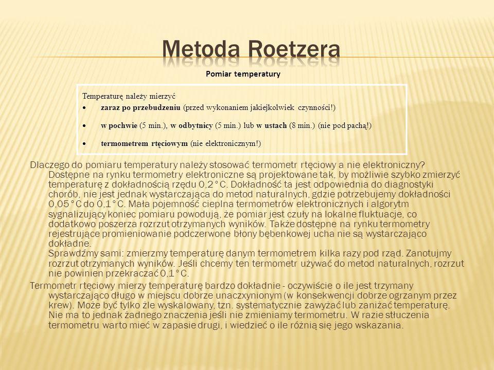 Metoda Roetzera Pomiar temperatury. Temperaturę należy mierzyć zaraz po przebudzeniu (przed wykonaniem jakiejkolwiek czynności!)