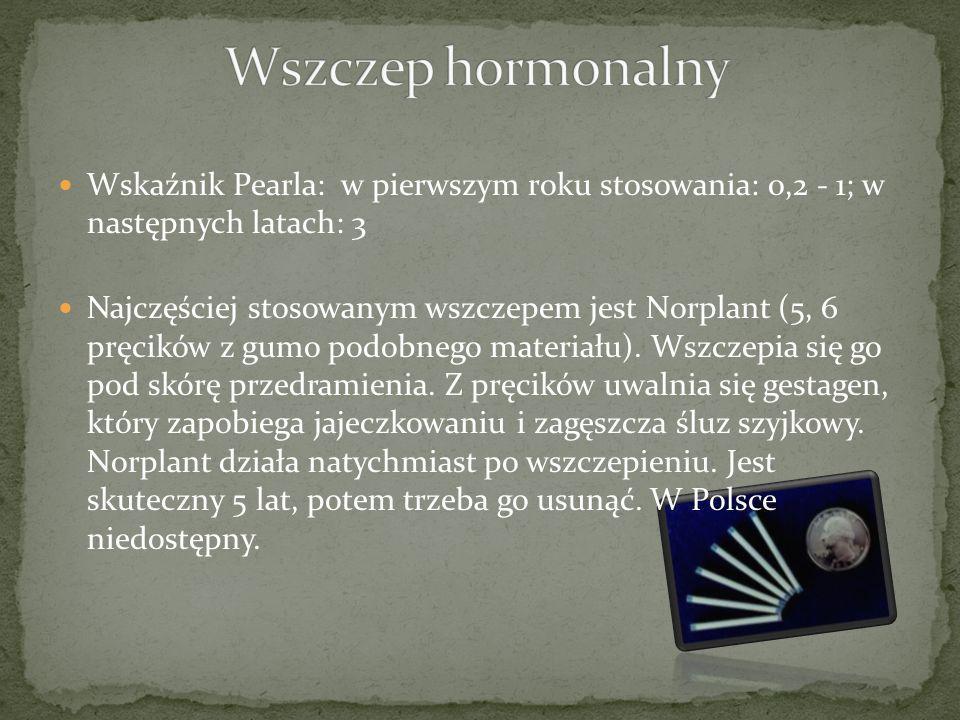 Wszczep hormonalny Wskaźnik Pearla: w pierwszym roku stosowania: 0,2 - 1; w następnych latach: 3.