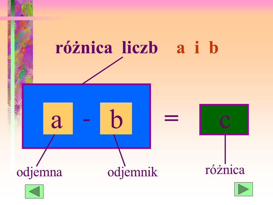różnica liczb a i b = a - b c różnica odjemna odjemnik