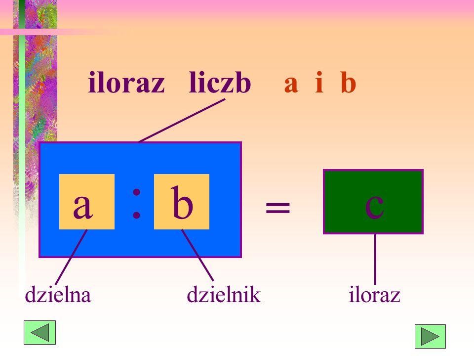iloraz liczb a i b a : b c = dzielna dzielnik iloraz