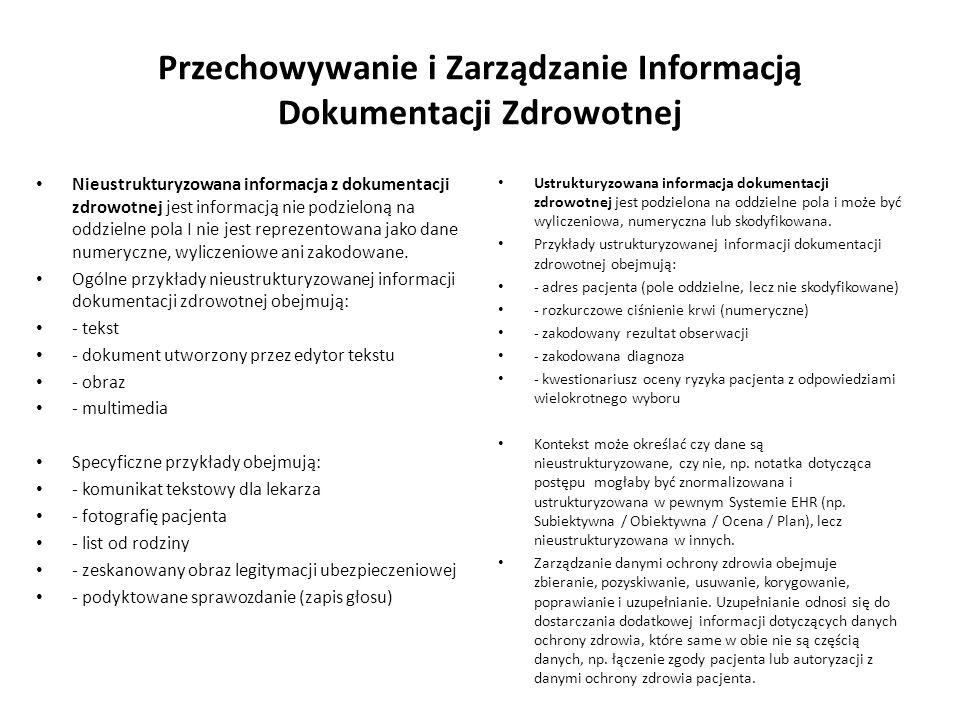 Przechowywanie i Zarządzanie Informacją Dokumentacji Zdrowotnej