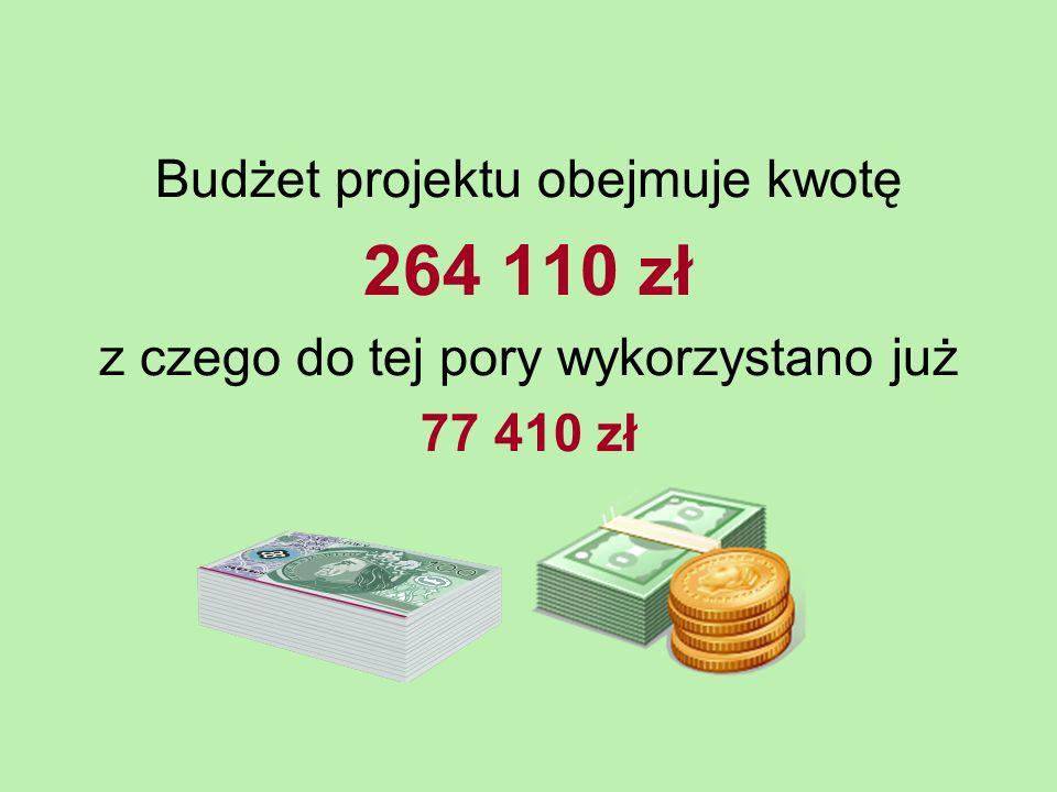 264 110 zł Budżet projektu obejmuje kwotę