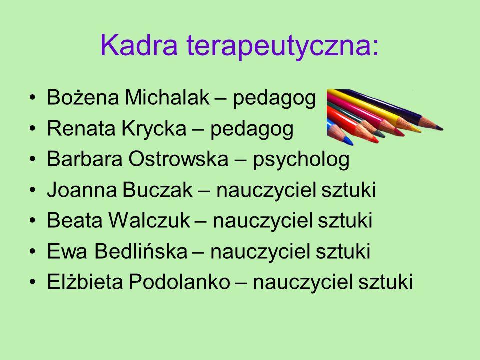 Kadra terapeutyczna: Bożena Michalak – pedagog Renata Krycka – pedagog