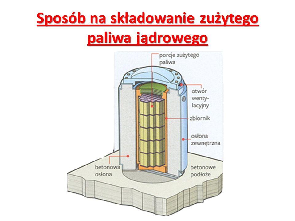 Sposób na składowanie zużytego paliwa jądrowego