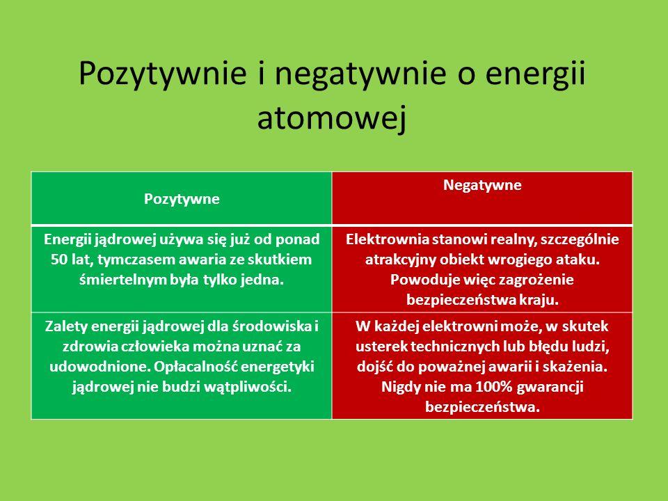 Pozytywnie i negatywnie o energii atomowej