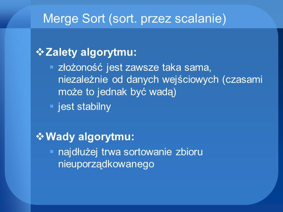 Merge Sort (sort. przez scalanie)
