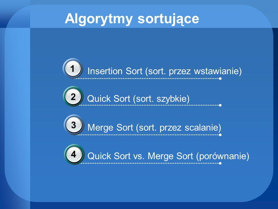 Algorytmy sortujące 1 Insertion Sort (sort. przez wstawianie) 2