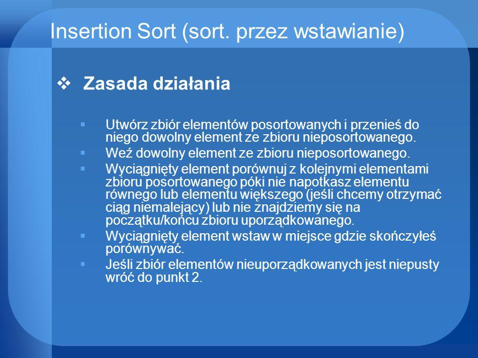 Insertion Sort (sort. przez wstawianie)