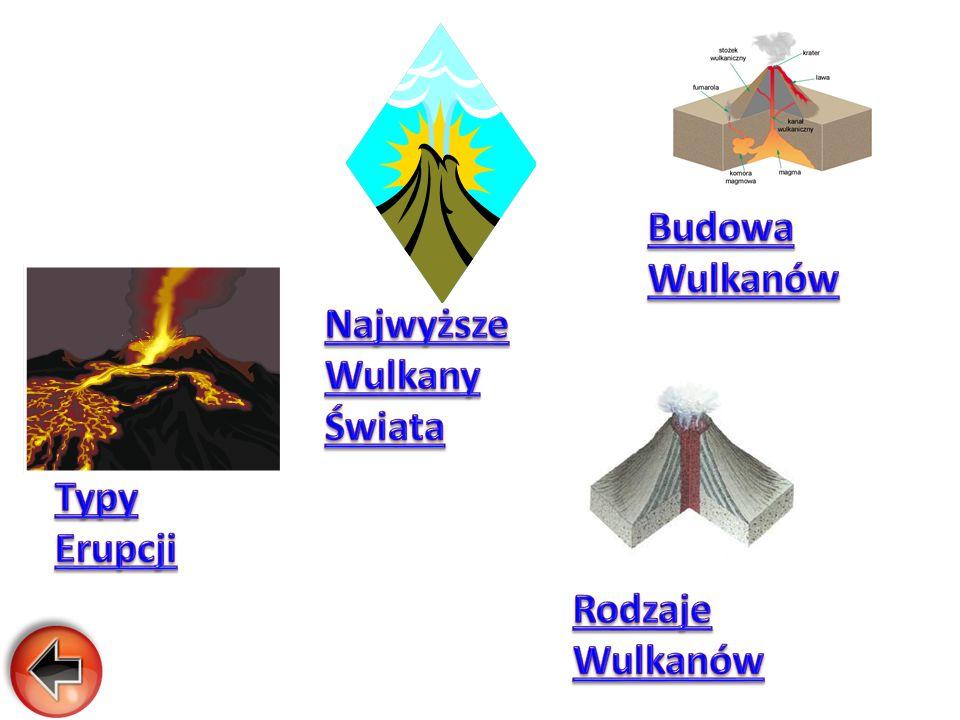 Budowa Wulkanów Najwyższe Wulkany Świata Typy Erupcji Rodzaje Wulkanów