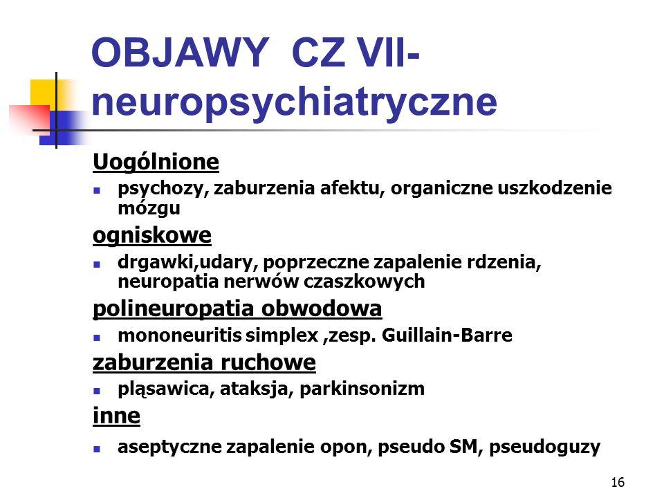 OBJAWY CZ VII- neuropsychiatryczne