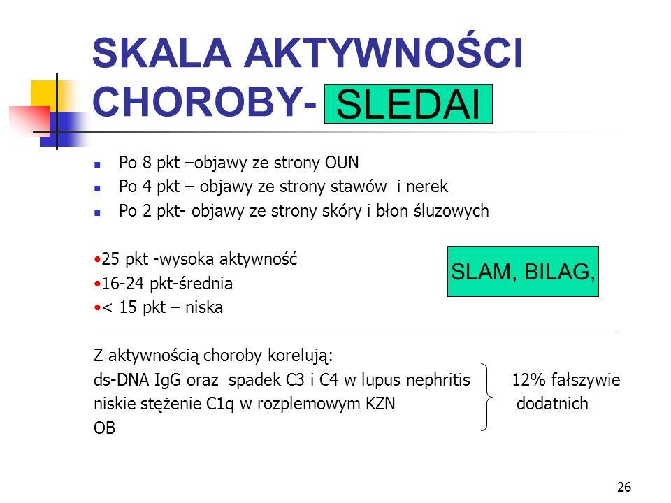 SKALA AKTYWNOŚCI CHOROBY- SLEDAI