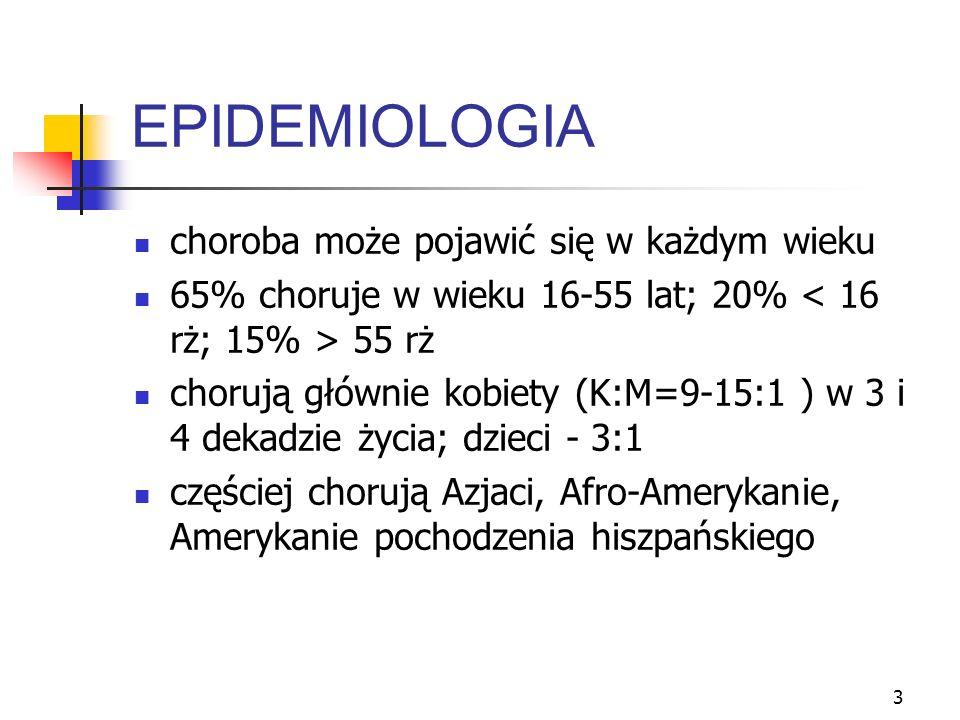EPIDEMIOLOGIA choroba może pojawić się w każdym wieku