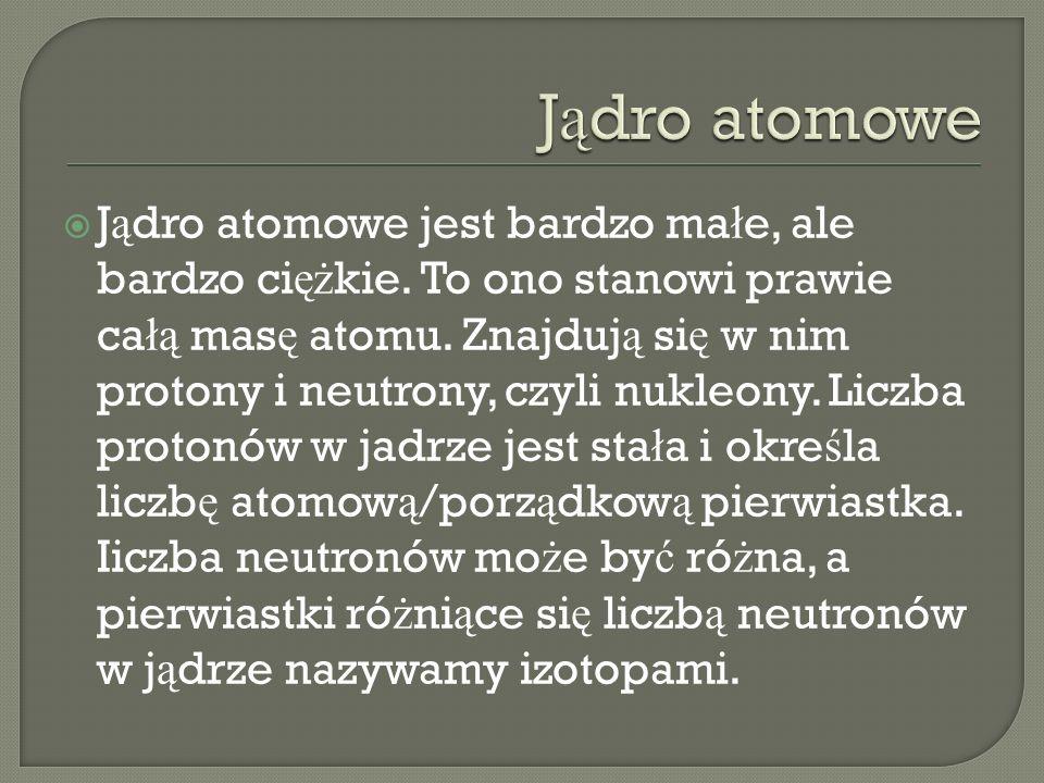 Jądro atomowe