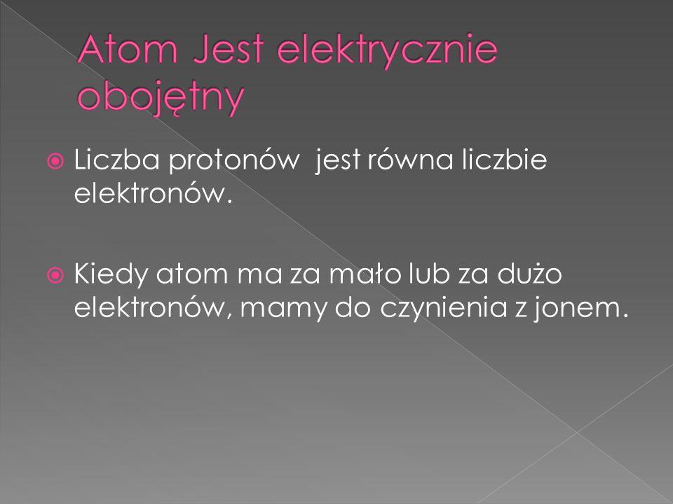 Atom Jest elektrycznie obojętny