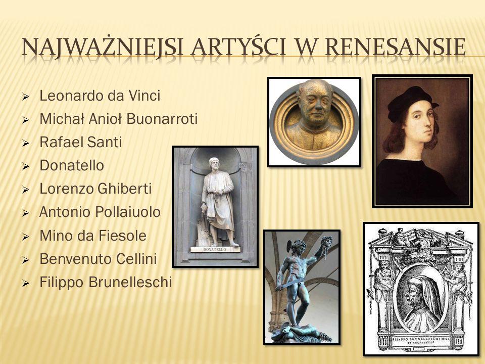Najważniejsi artyści w renesansie